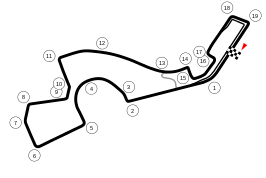 Layout Sochi Autodrom